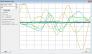 dynamisch_response_graph